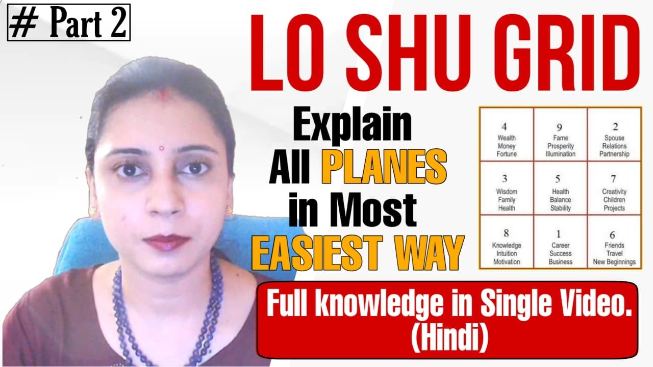 Types Of Planes In Lo Shu Grid